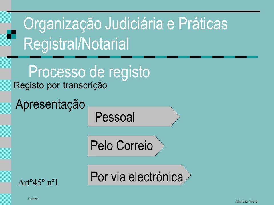 Albertina Nobre OJPRN Organização Judiciária e Práticas Registral/Notarial Processo de registo Apresentação Pessoal Pelo Correio Por via electrónica Artº45º nº1 Registo por transcrição