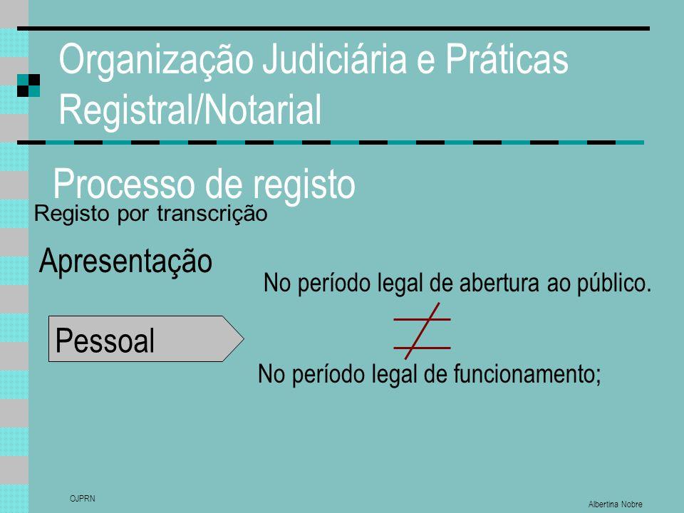 Albertina Nobre OJPRN Organização Judiciária e Práticas Registral/Notarial Processo de registo Apresentação Pessoal No período legal de funcionamento; No período legal de abertura ao público.
