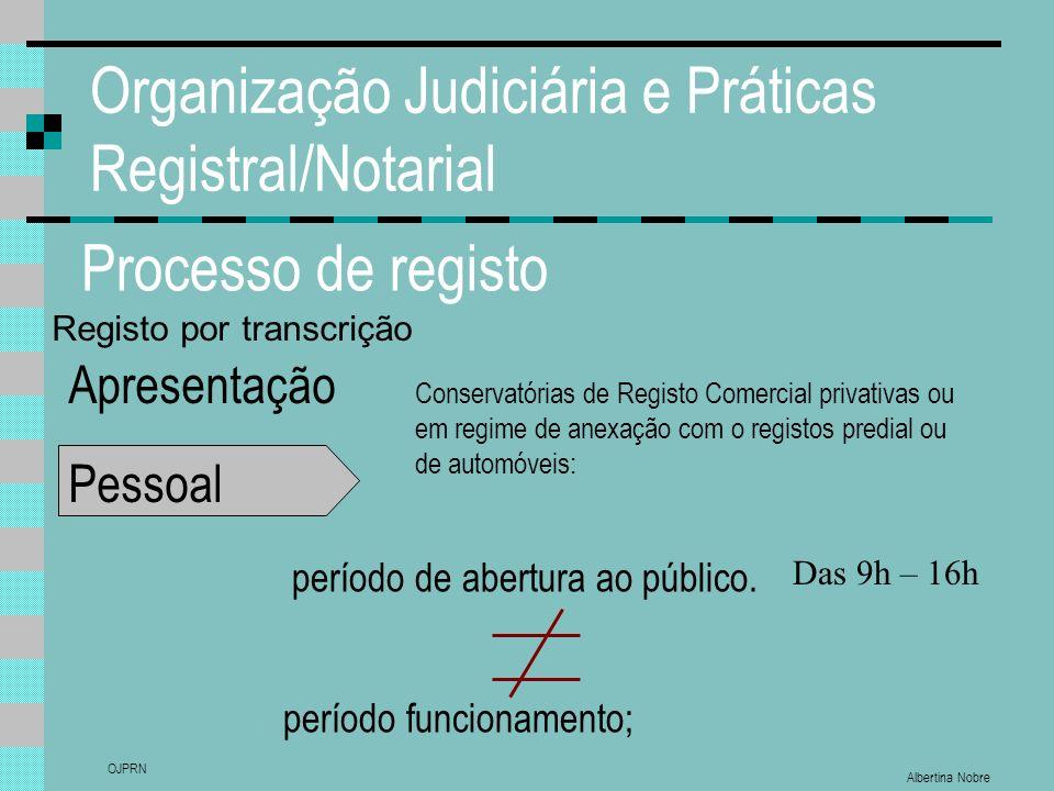 Albertina Nobre OJPRN Organização Judiciária e Práticas Registral/Notarial Processo de registo Apresentação Pessoal período funcionamento; período de abertura ao público.