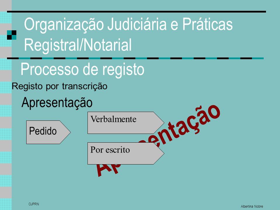 Albertina Nobre OJPRN Organização Judiciária e Práticas Registral/Notarial Processo de registo Apresentação Pedido Apresentação Registo por transcrição Verbalmente Por escrito