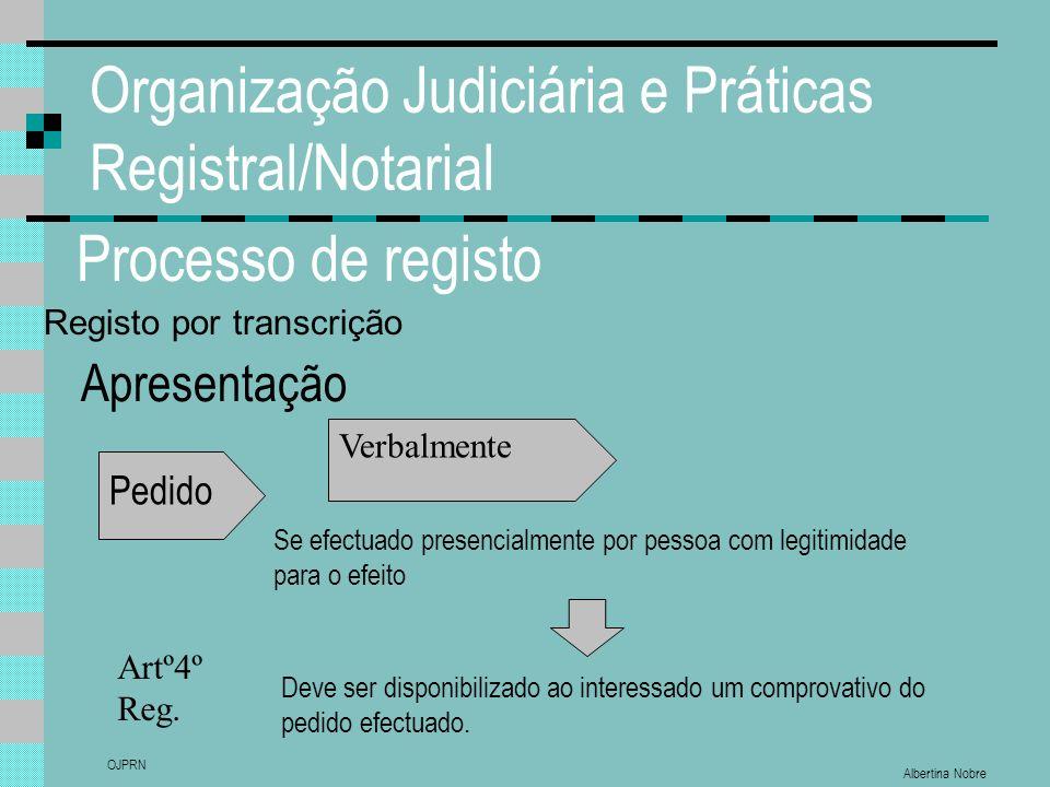 Albertina Nobre OJPRN Organização Judiciária e Práticas Registral/Notarial Processo de registo Apresentação Pedido Se efectuado presencialmente por pe