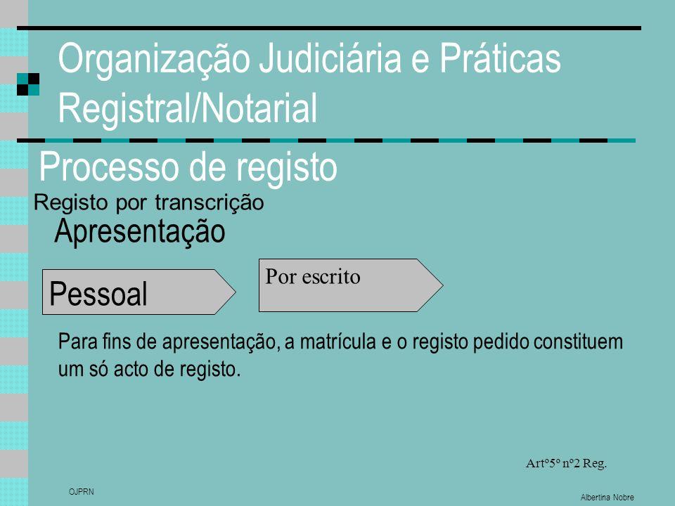 Albertina Nobre OJPRN Organização Judiciária e Práticas Registral/Notarial Processo de registo Apresentação Pessoal Para fins de apresentação, a matrícula e o registo pedido constituem um só acto de registo.
