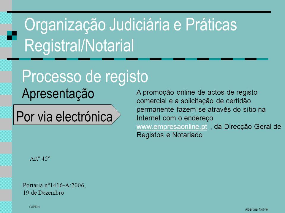 Albertina Nobre OJPRN Organização Judiciária e Práticas Registral/Notarial Processo de registo Apresentação Por via electrónica A promoção online de a