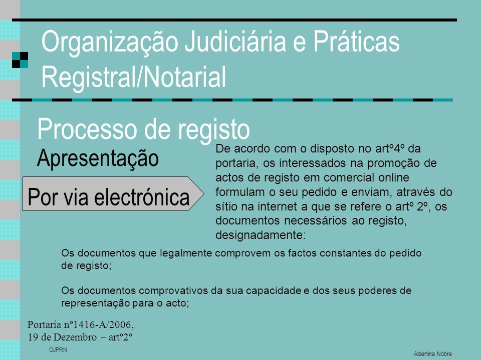 Albertina Nobre OJPRN Organização Judiciária e Práticas Registral/Notarial Processo de registo Apresentação Por via electrónica De acordo com o dispos