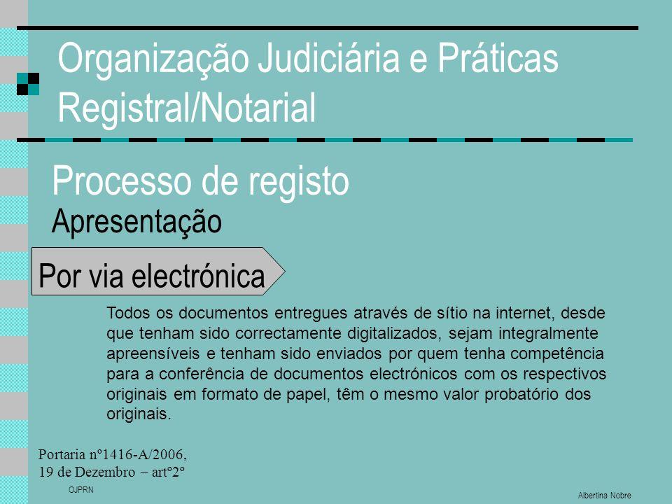 Albertina Nobre OJPRN Organização Judiciária e Práticas Registral/Notarial Processo de registo Apresentação Por via electrónica Todos os documentos en