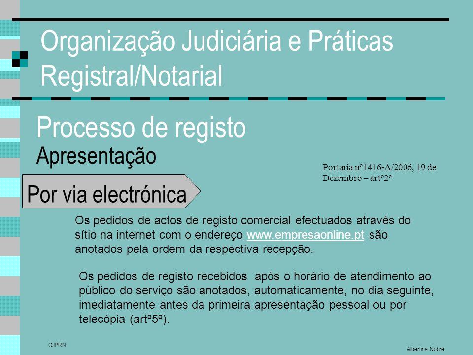 Albertina Nobre OJPRN Organização Judiciária e Práticas Registral/Notarial Processo de registo Apresentação Por via electrónica Os pedidos de actos de