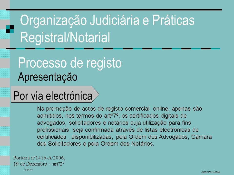 Albertina Nobre OJPRN Organização Judiciária e Práticas Registral/Notarial Processo de registo Apresentação Por via electrónica Na promoção de actos d