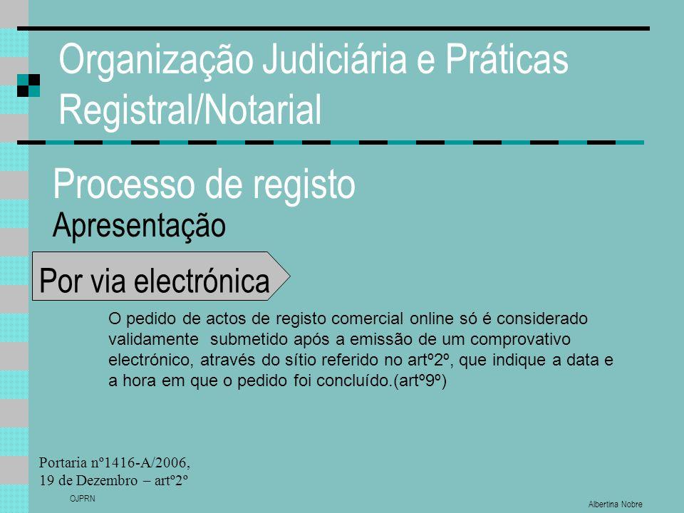 Albertina Nobre OJPRN Organização Judiciária e Práticas Registral/Notarial Processo de registo Apresentação Por via electrónica O pedido de actos de r