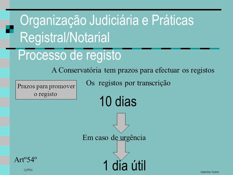 Albertina Nobre OJPRN Organização Judiciária e Práticas Registral/Notarial Processo de registo Artº54º 10 dias Prazos para promover o registo Os regis