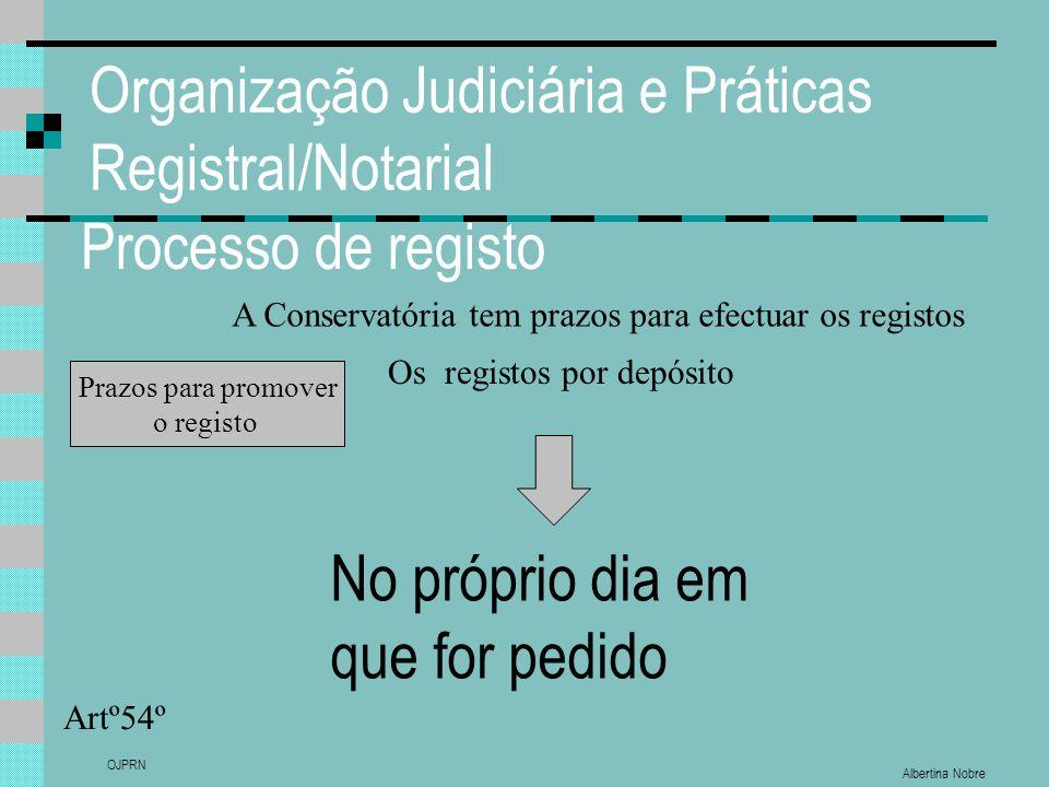 Albertina Nobre OJPRN Organização Judiciária e Práticas Registral/Notarial Processo de registo Artº54º Prazos para promover o registo Os registos por