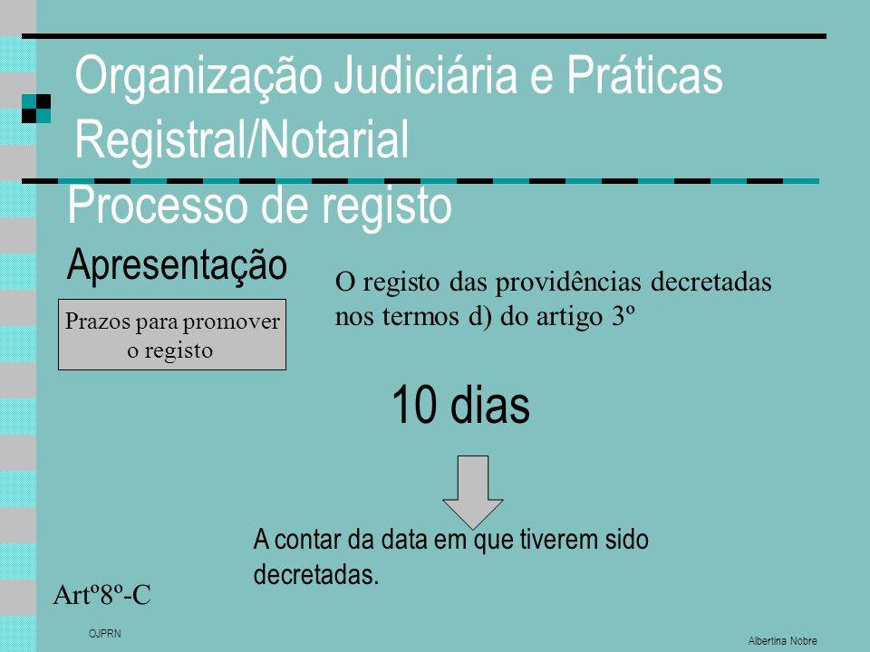 Albertina Nobre OJPRN Organização Judiciária e Práticas Registral/Notarial Processo de registo Apresentação Artº8º-C A contar da data em que tiverem sido decretadas.