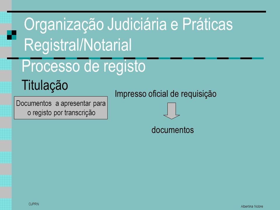 Albertina Nobre OJPRN Organização Judiciária e Práticas Registral/Notarial Processo de registo Titulação Impresso oficial de requisição Documentos a apresentar para o registo por transcrição documentos