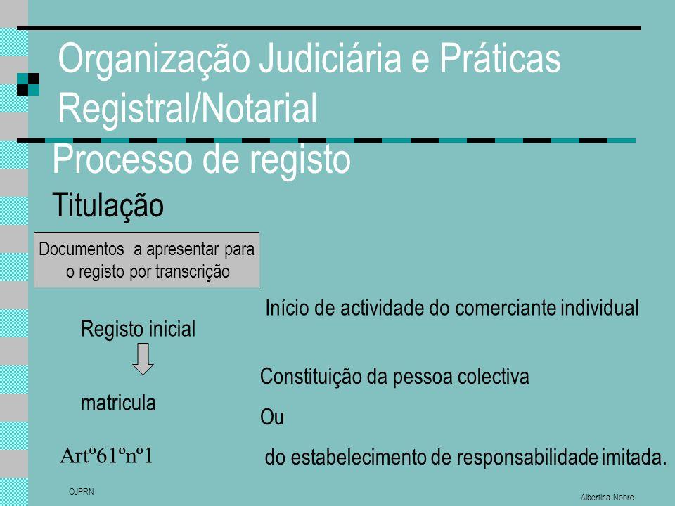 Albertina Nobre OJPRN Organização Judiciária e Práticas Registral/Notarial Processo de registo Titulação Constituição da pessoa colectiva Ou do estabelecimento de responsabilidade imitada.