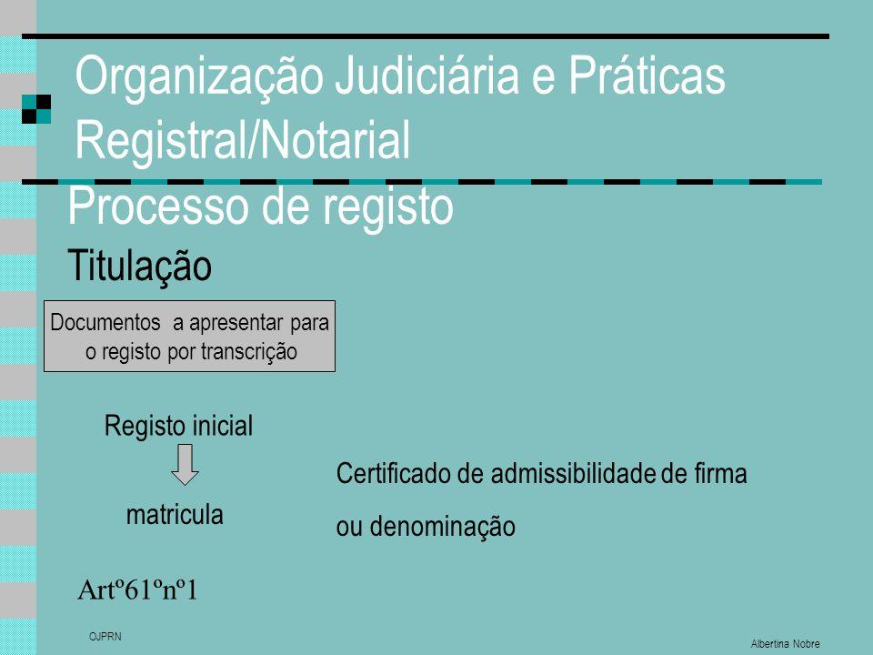 Albertina Nobre OJPRN Organização Judiciária e Práticas Registral/Notarial Processo de registo Titulação Documentos a apresentar para o registo por transcrição Certificado de admissibilidade de firma ou denominação Registo inicial matricula Artº61ºnº1