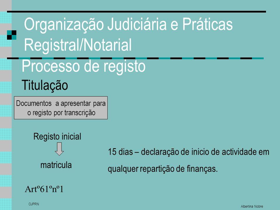 Albertina Nobre OJPRN Organização Judiciária e Práticas Registral/Notarial Processo de registo Titulação Documentos a apresentar para o registo por transcrição 15 dias – declaração de inicio de actividade em qualquer repartição de finanças.