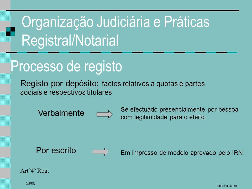 Albertina Nobre OJPRN Organização Judiciária e Práticas Registral/Notarial Processo de registo Registo por depósito: factos relativos a quotas e partes sociais e respectivos titulares Verbalmente Artº4º Reg.
