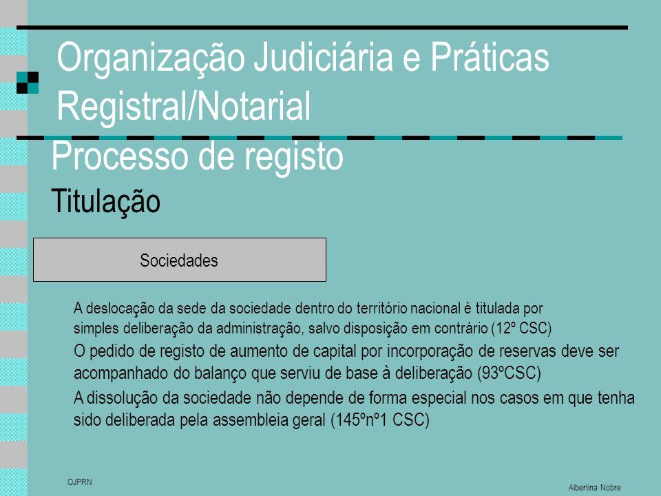 Albertina Nobre OJPRN Organização Judiciária e Práticas Registral/Notarial Processo de registo Titulação Sociedades A deslocação da sede da sociedade