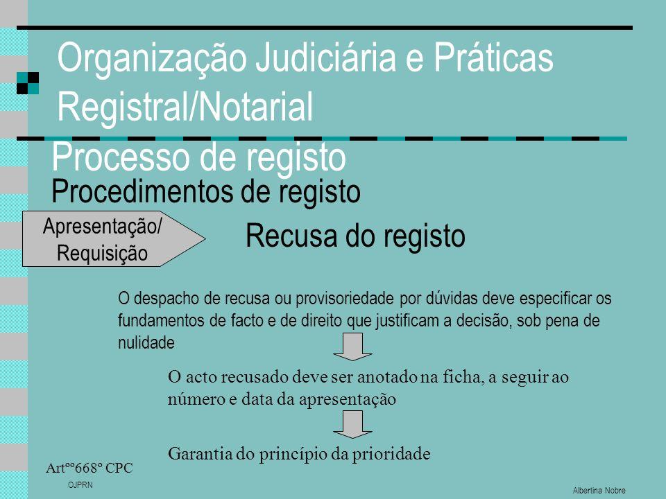 Albertina Nobre OJPRN Organização Judiciária e Práticas Registral/Notarial Processo de registo Procedimentos de registo Artºº668º CPC Recusa do regist