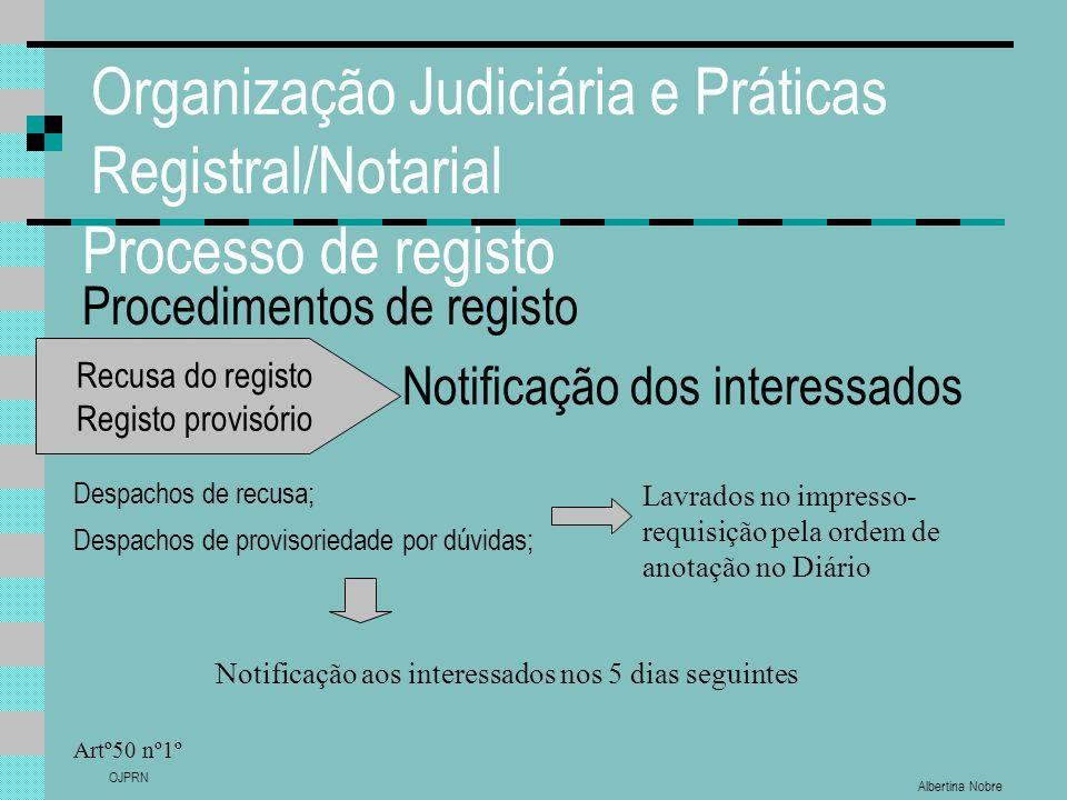 Albertina Nobre OJPRN Organização Judiciária e Práticas Registral/Notarial Processo de registo Procedimentos de registo Artº50 nº1º Notificação dos in