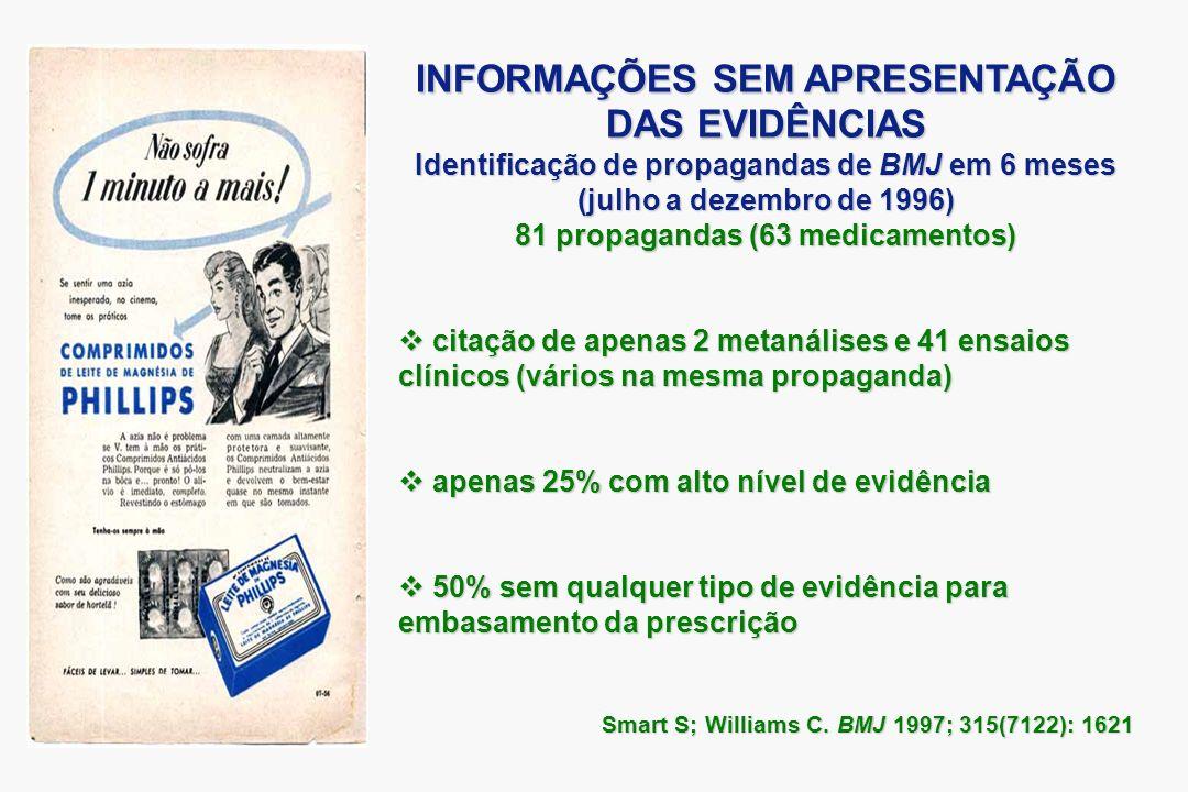 INFORMAÇÕES SEM APRESENTAÇÃO DAS EVIDÊNCIAS Identificação de propagandas de BMJ em 6 meses (julho a dezembro de 1996) 81 propagandas (63 medicamentos)