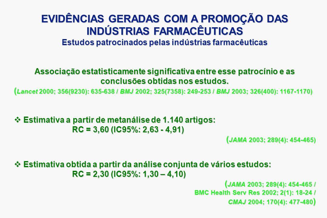 EVIDÊNCIAS GERADAS COM A PROMOÇÃO DAS INDÚSTRIAS FARMACÊUTICAS Estudos patrocinados pelas indústrias farmacêuticas Associação estatisticamente signifi