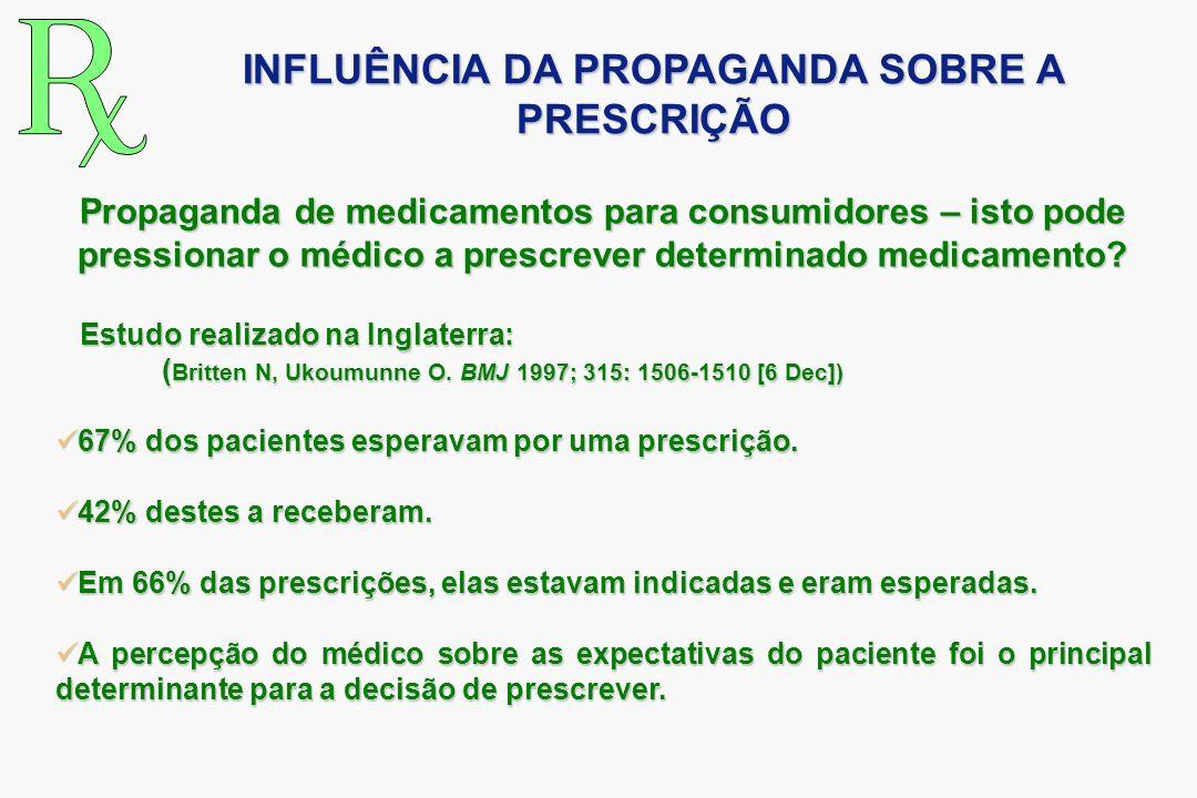 Propaganda de medicamentos para consumidores – isto pode pressionar o médico a prescrever determinado medicamento? Estudo realizado na Inglaterra: Est
