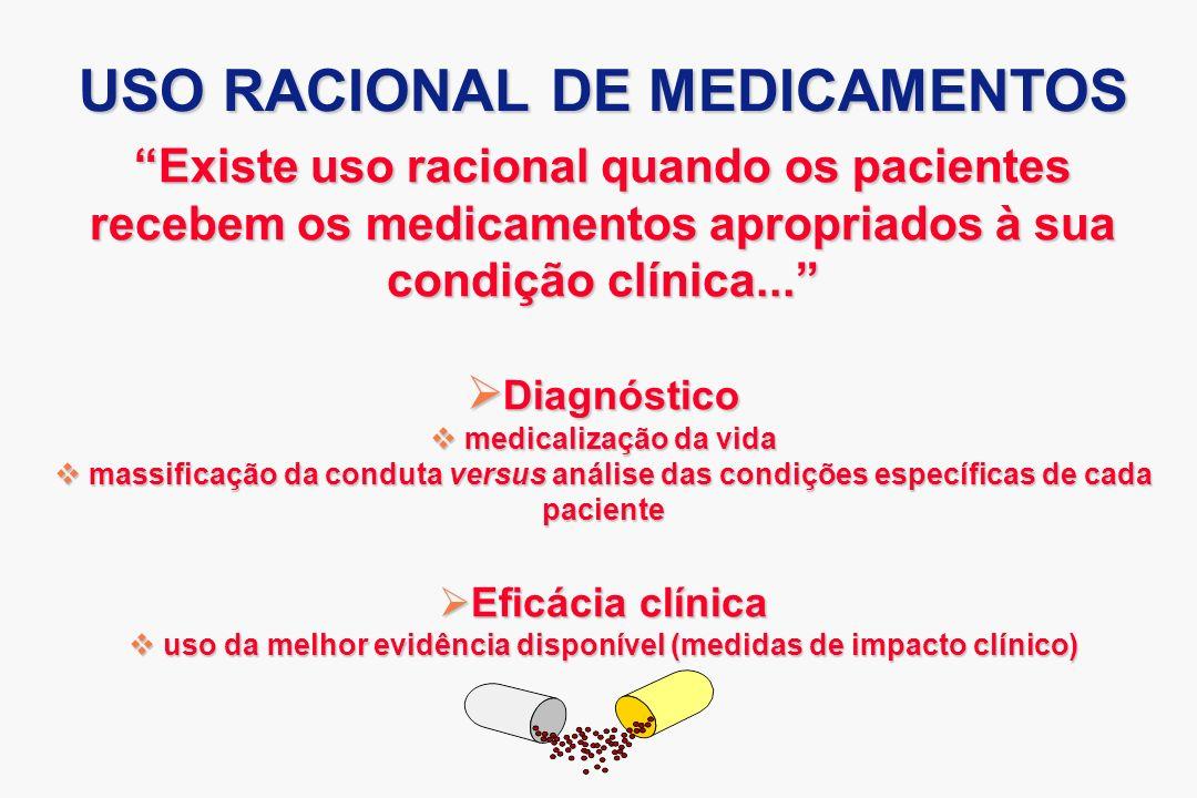 Existe uso racional quando os pacientes recebem os medicamentos apropriados à sua condição clínica... Diagnóstico Diagnóstico medicalização da vida me