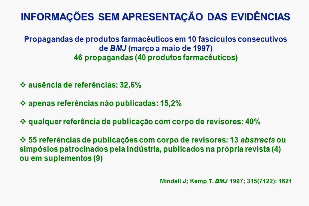 INFORMAÇÕES SEM APRESENTAÇÃO DAS EVIDÊNCIAS Identificação de propagandas de BMJ em 6 meses (julho a dezembro de 1996) 81 propagandas (63 medicamentos) citação de apenas 2 metanálises e 41 ensaios clínicos (vários na mesma propaganda) citação de apenas 2 metanálises e 41 ensaios clínicos (vários na mesma propaganda) apenas 25% com alto nível de evidência apenas 25% com alto nível de evidência 50% sem qualquer tipo de evidência para embasamento da prescrição 50% sem qualquer tipo de evidência para embasamento da prescrição Smart S; Williams C.