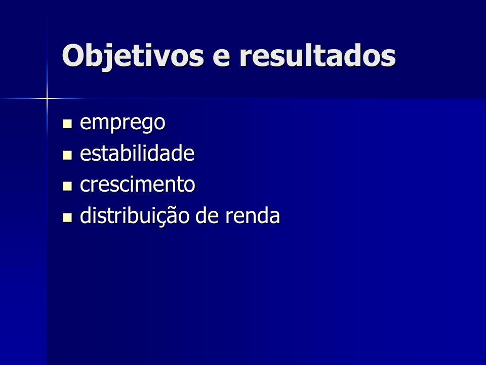 Objetivos e resultados emprego emprego estabilidade estabilidade crescimento crescimento distribuição de renda distribuição de renda