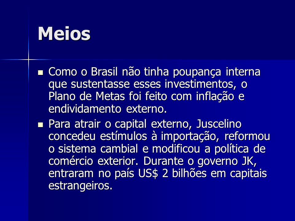 Meios Como o Brasil não tinha poupança interna que sustentasse esses investimentos, o Plano de Metas foi feito com inflação e endividamento externo. C