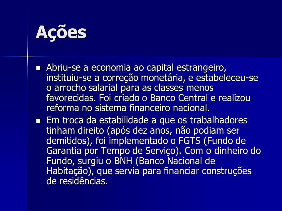 Ações Abriu-se a economia ao capital estrangeiro, instituiu-se a correção monetária, e estabeleceu-se o arrocho salarial para as classes menos favorec