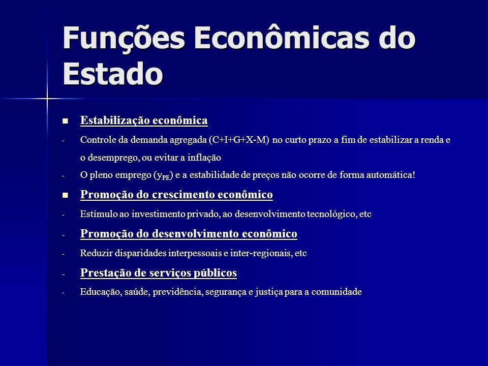 Funções Econômicas do Estado Estabilização econômica Estabilização econômica - Controle da demanda agregada (C+I+G+X-M) no curto prazo a fim de estabi