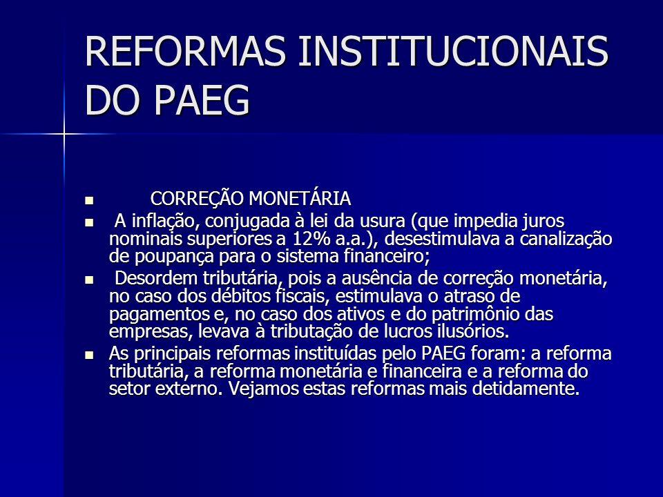 REFORMAS INSTITUCIONAIS DO PAEG CORREÇÃO MONETÁRIA CORREÇÃO MONETÁRIA A inflação, conjugada à lei da usura (que impedia juros nominais superiores a 12