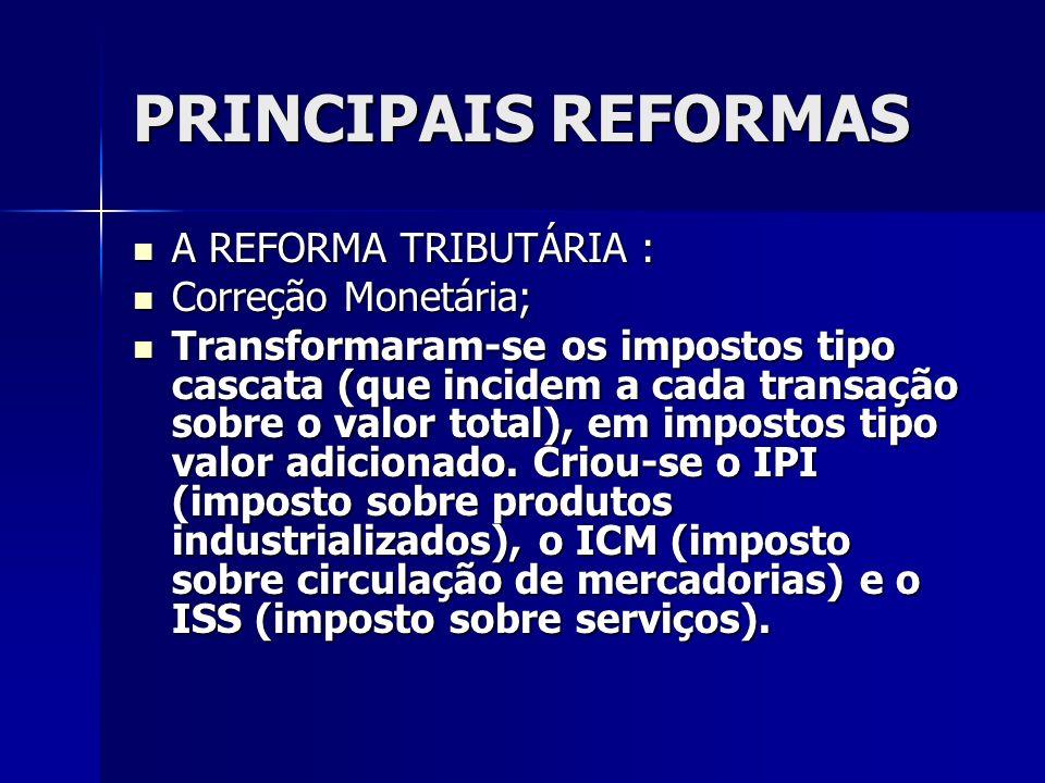 PRINCIPAIS REFORMAS A REFORMA TRIBUTÁRIA : A REFORMA TRIBUTÁRIA : Correção Monetária; Correção Monetária; Transformaram-se os impostos tipo cascata (q