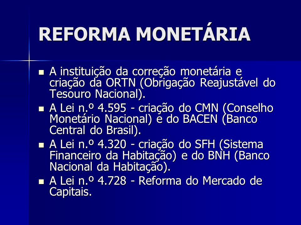 REFORMA MONETÁRIA A instituição da correção monetária e criação da ORTN (Obrigação Reajustável do Tesouro Nacional). A instituição da correção monetár
