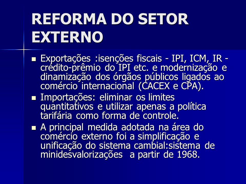 REFORMA DO SETOR EXTERNO Exportações :isenções fiscais - IPI, ICM, IR - crédito-prêmio do IPI etc. e modernização e dinamização dos órgãos públicos li