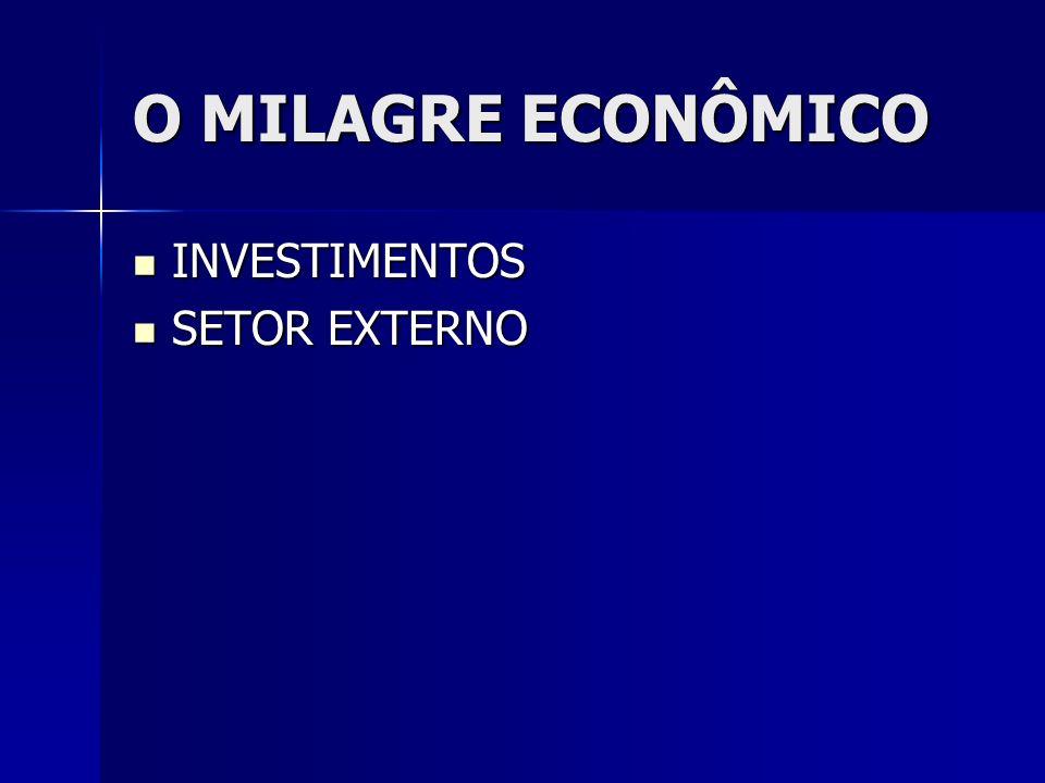O MILAGRE ECONÔMICO INVESTIMENTOS INVESTIMENTOS SETOR EXTERNO SETOR EXTERNO