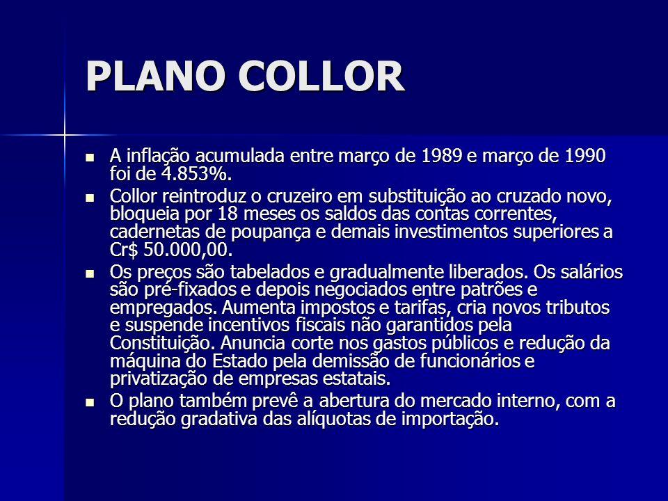 PLANO COLLOR A inflação acumulada entre março de 1989 e março de 1990 foi de 4.853%. A inflação acumulada entre março de 1989 e março de 1990 foi de 4