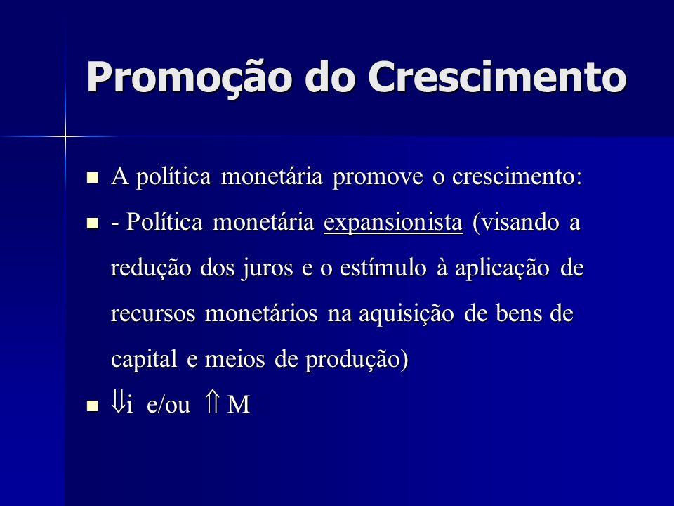 Promoção do Crescimento A política monetária promove o crescimento: A política monetária promove o crescimento: - Política monetária expansionista (vi
