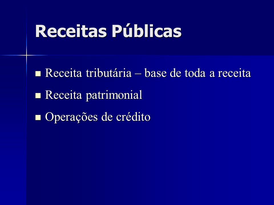 Receitas Públicas Receita tributária – base de toda a receita Receita tributária – base de toda a receita Receita patrimonial Receita patrimonial Oper