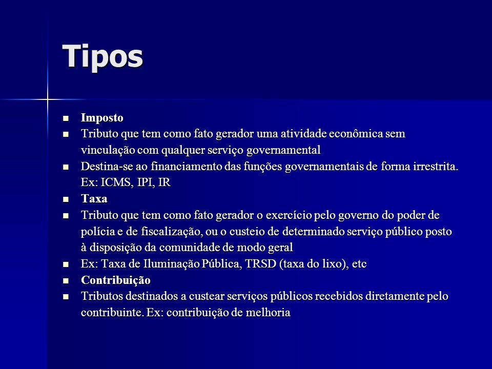 Tipos Imposto Imposto Tributo que tem como fato gerador uma atividade econômica sem vinculação com qualquer serviço governamental Tributo que tem como