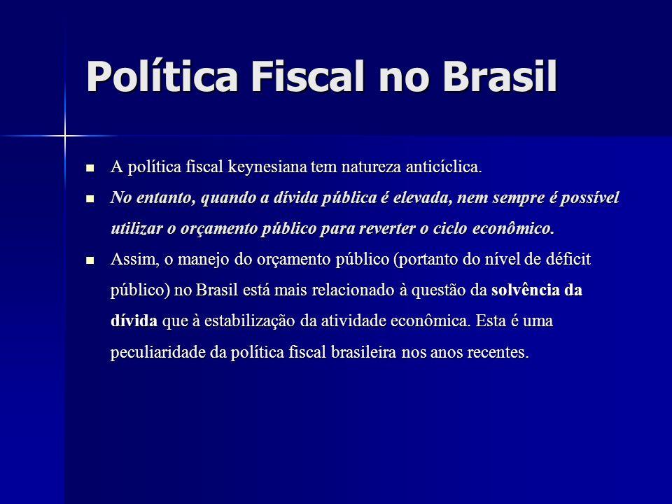 Política Fiscal no Brasil A política fiscal keynesiana tem natureza anticíclica. A política fiscal keynesiana tem natureza anticíclica. No entanto, qu