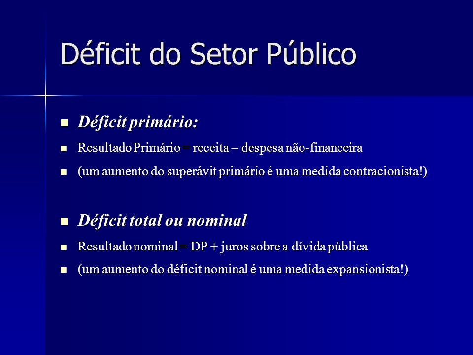 Déficit do Setor Público Déficit primário: Déficit primário: Resultado Primário = receita – despesa não-financeira Resultado Primário = receita – desp