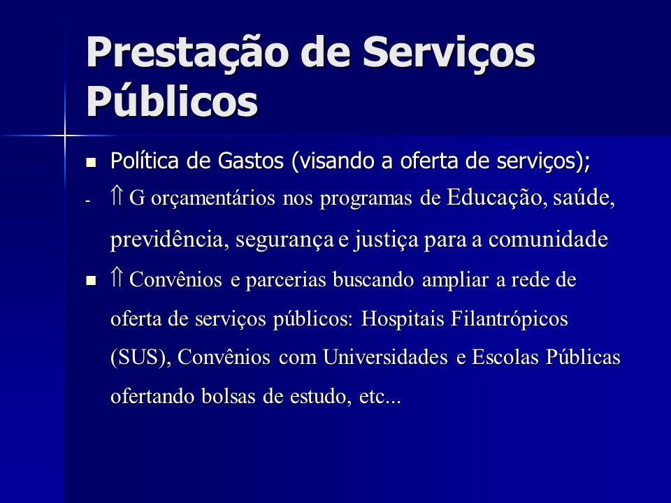 Prestação de Serviços Públicos Política de Gastos (visando a oferta de serviços); Política de Gastos (visando a oferta de serviços); - G orçamentários