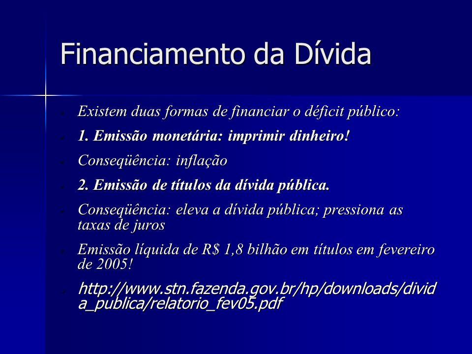 Financiamento da Dívida Existem duas formas de financiar o déficit público: Existem duas formas de financiar o déficit público: 1. Emissão monetária: