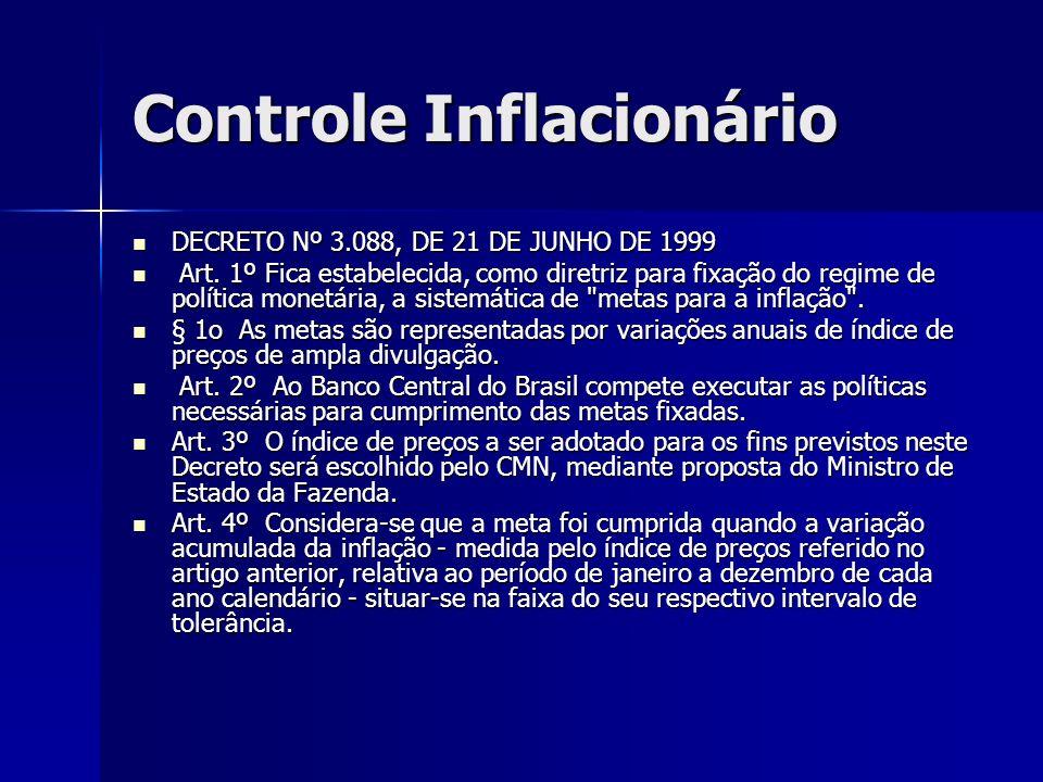Controle Inflacionário DECRETO Nº 3.088, DE 21 DE JUNHO DE 1999 DECRETO Nº 3.088, DE 21 DE JUNHO DE 1999 Art. 1º Fica estabelecida, como diretriz para