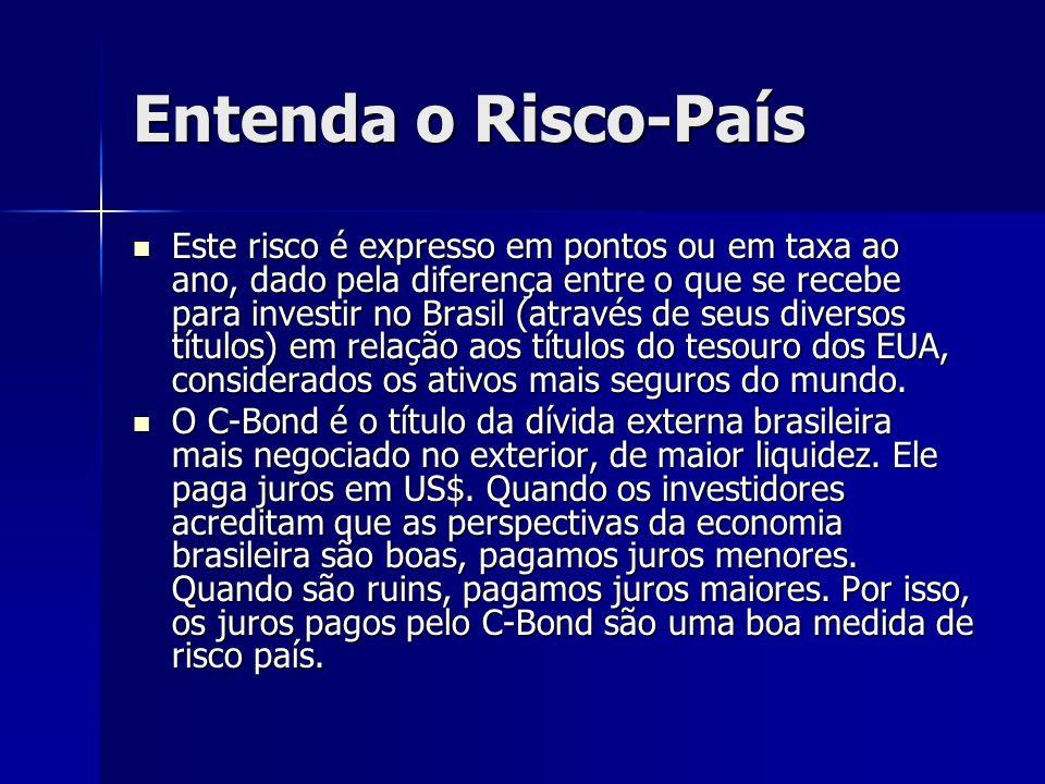 Entenda o Risco-País Este risco é expresso em pontos ou em taxa ao ano, dado pela diferença entre o que se recebe para investir no Brasil (através de