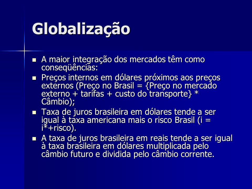 Globalização A maior integração dos mercados têm como conseqüências: A maior integração dos mercados têm como conseqüências: Preços internos em dólare
