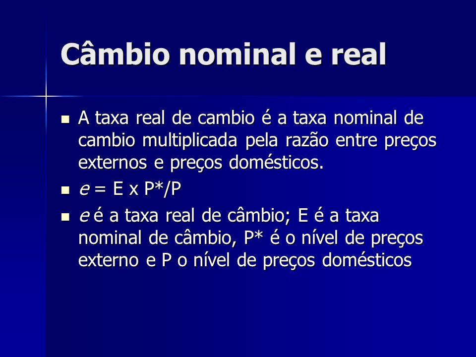Câmbio nominal e real A taxa real de cambio é a taxa nominal de cambio multiplicada pela razão entre preços externos e preços domésticos. A taxa real