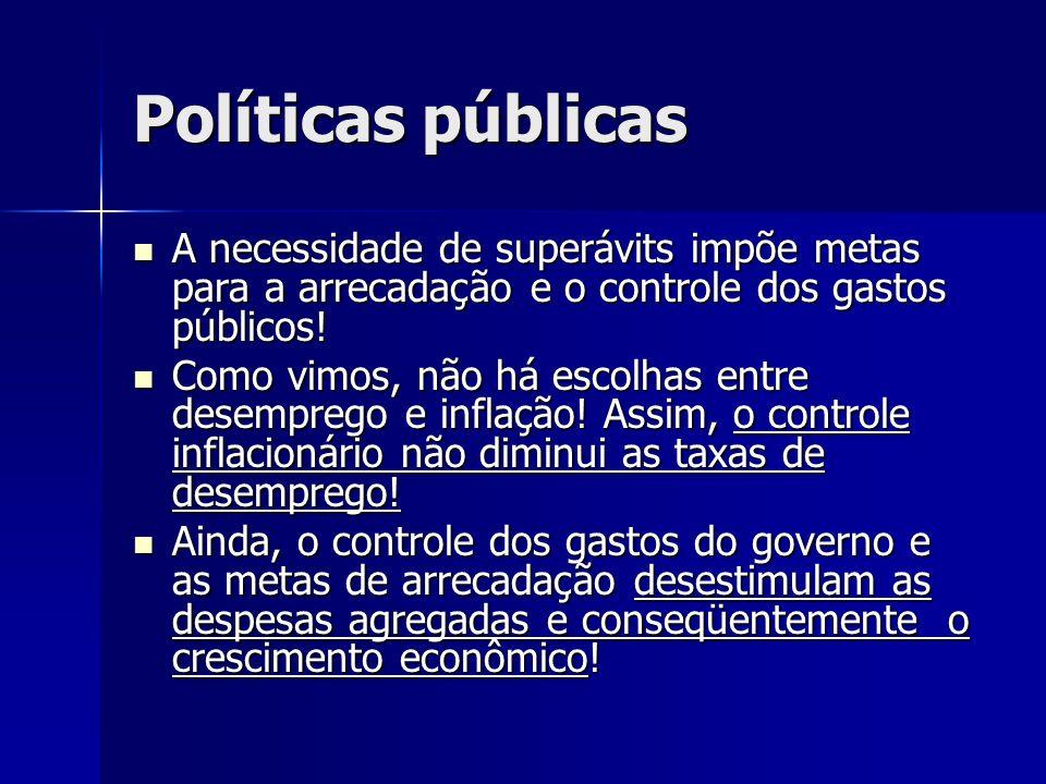 Políticas públicas A necessidade de superávits impõe metas para a arrecadação e o controle dos gastos públicos! A necessidade de superávits impõe meta